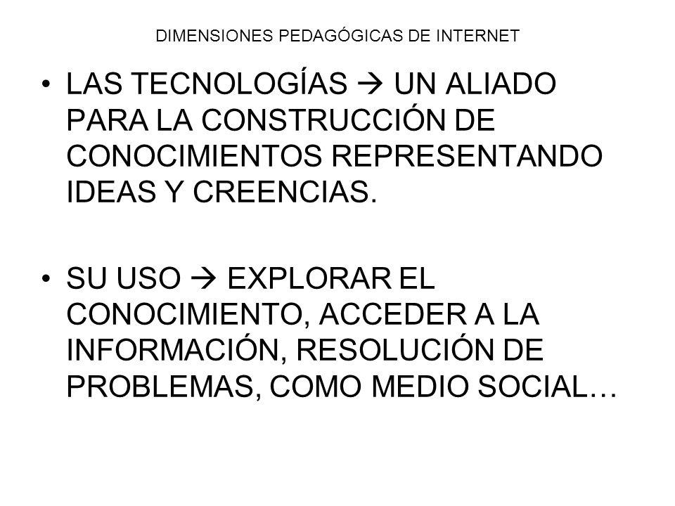 DIMENSIONES PEDAGÓGICAS DE INTERNET