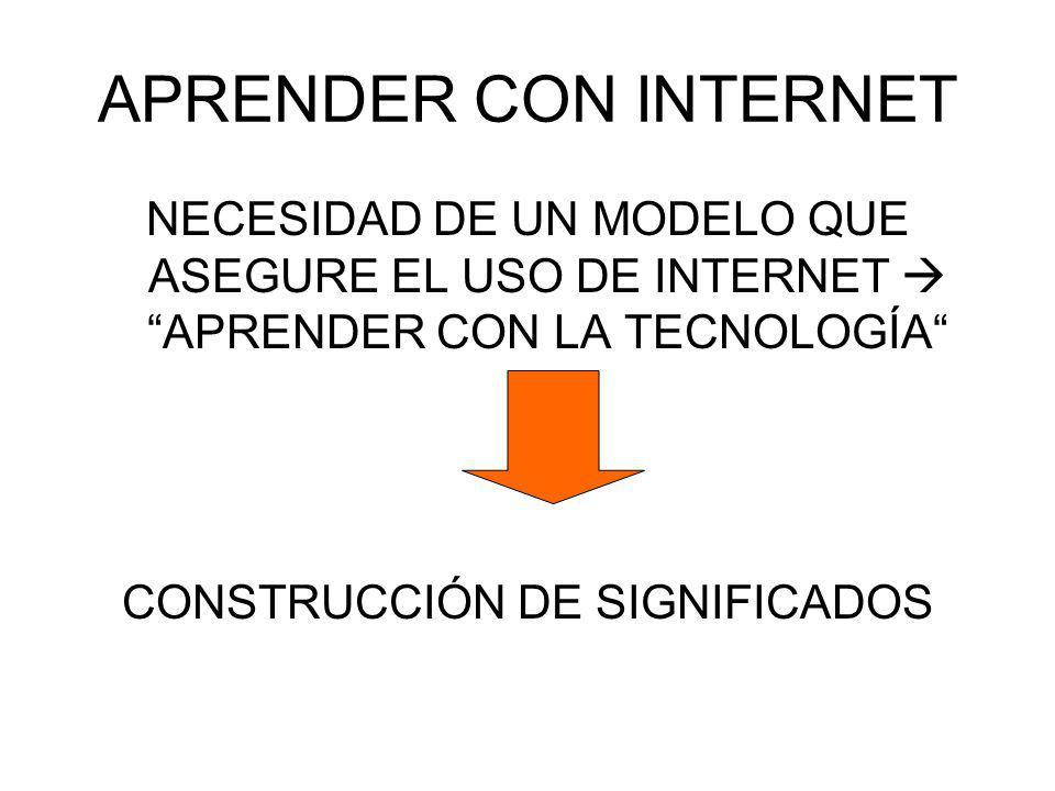 CONSTRUCCIÓN DE SIGNIFICADOS