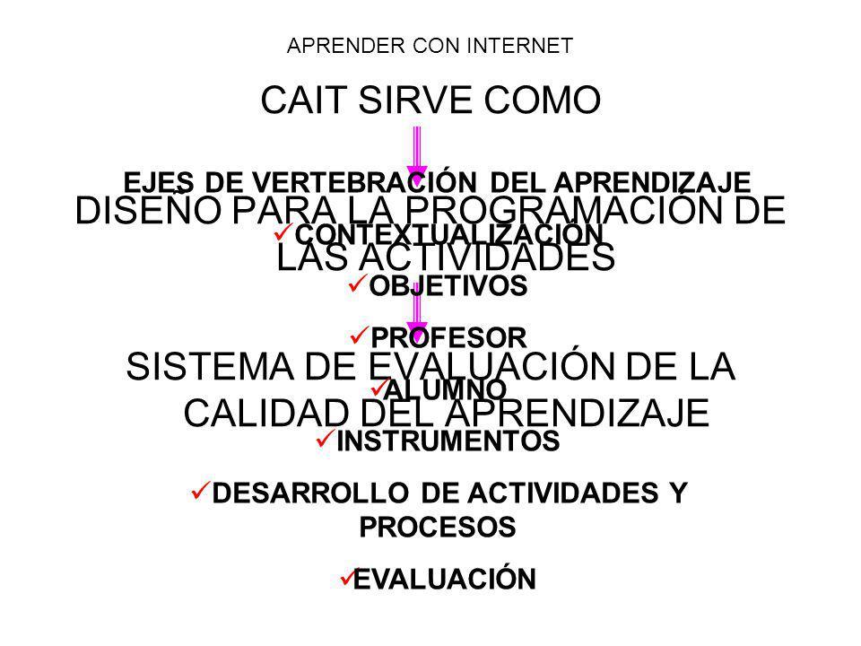 DISEÑO PARA LA PROGRAMACIÓN DE LAS ACTIVIDADES