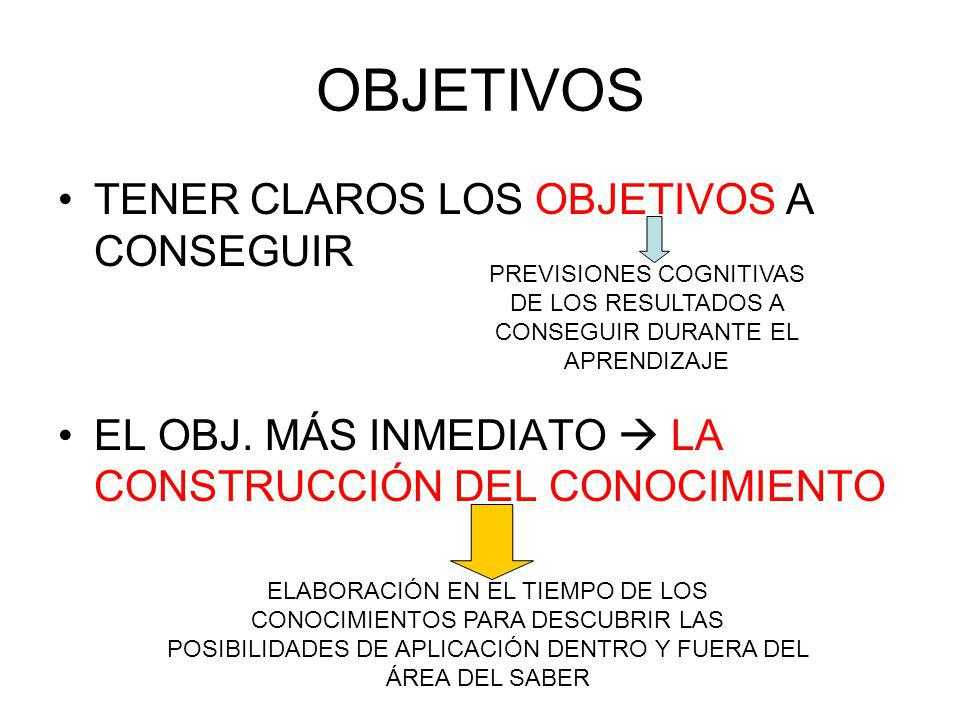 OBJETIVOS TENER CLAROS LOS OBJETIVOS A CONSEGUIR