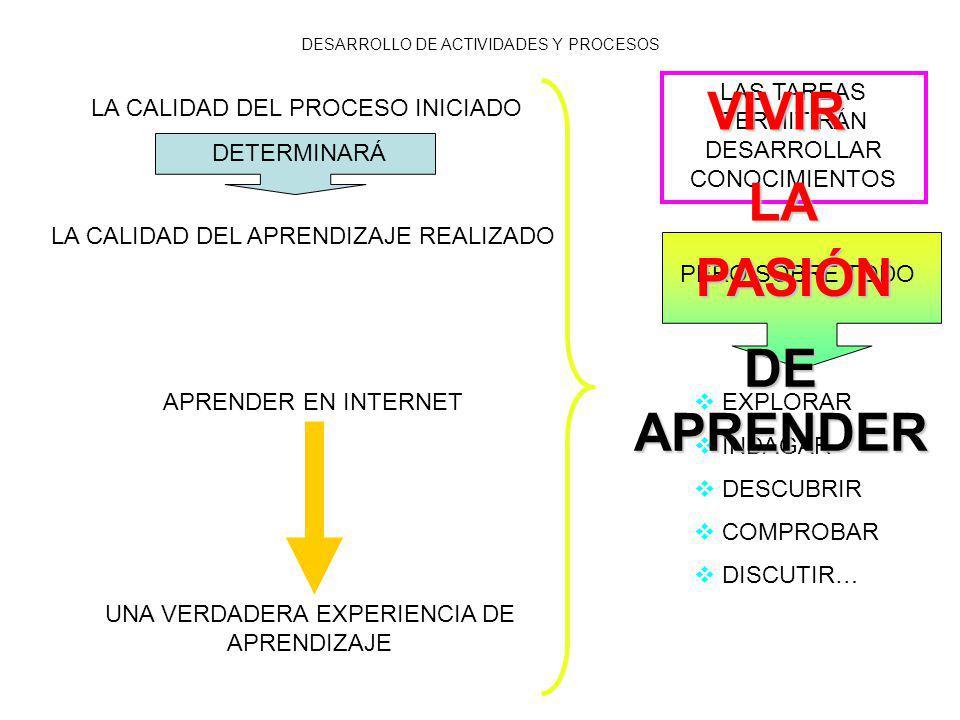 DESARROLLO DE ACTIVIDADES Y PROCESOS