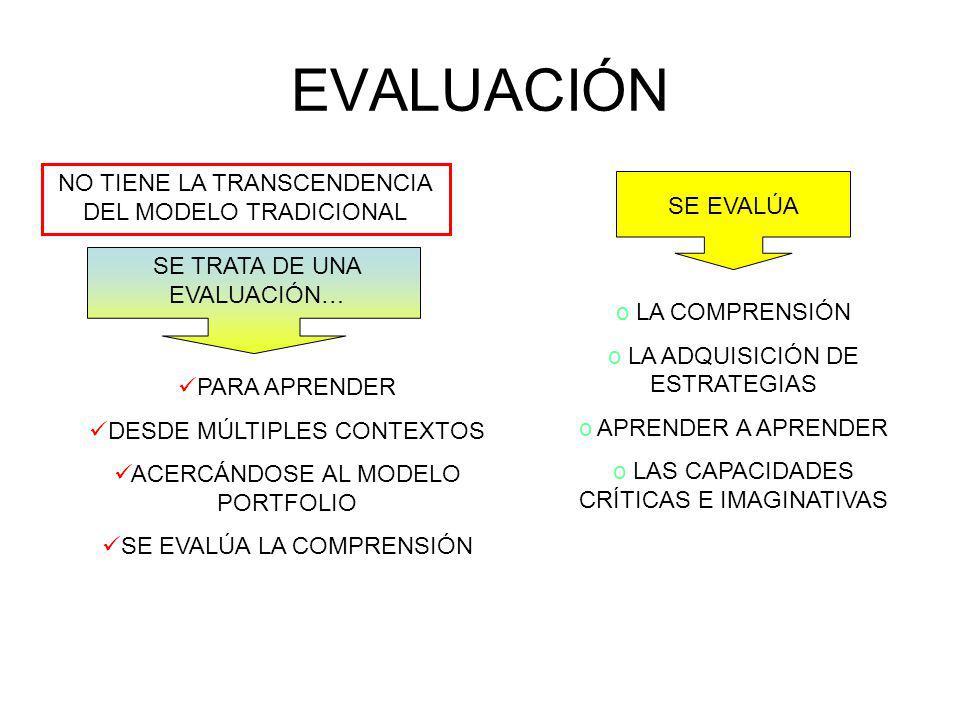 EVALUACIÓN NO TIENE LA TRANSCENDENCIA DEL MODELO TRADICIONAL SE EVALÚA