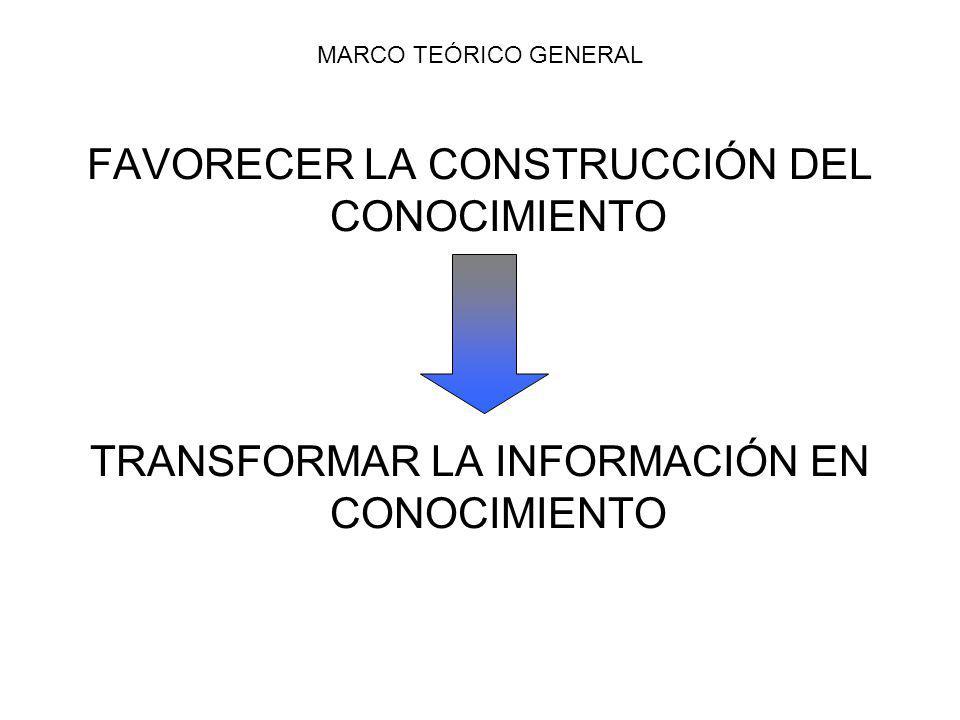 FAVORECER LA CONSTRUCCIÓN DEL CONOCIMIENTO