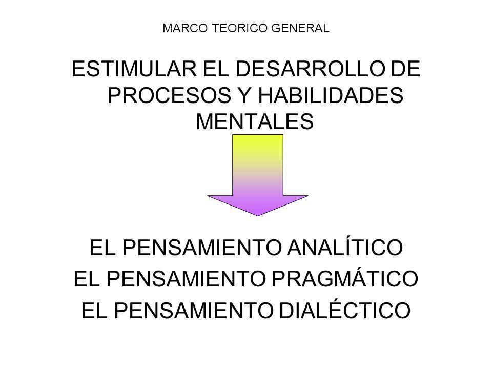 ESTIMULAR EL DESARROLLO DE PROCESOS Y HABILIDADES MENTALES