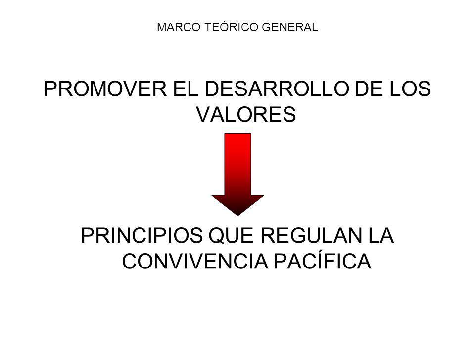 PROMOVER EL DESARROLLO DE LOS VALORES