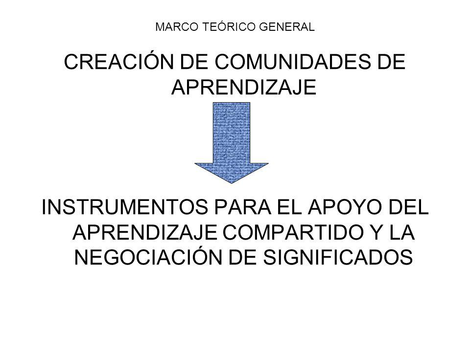 CREACIÓN DE COMUNIDADES DE APRENDIZAJE