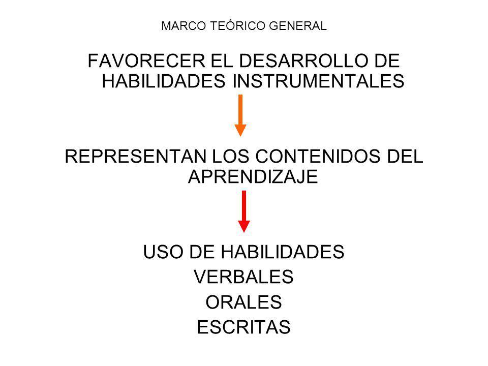 FAVORECER EL DESARROLLO DE HABILIDADES INSTRUMENTALES