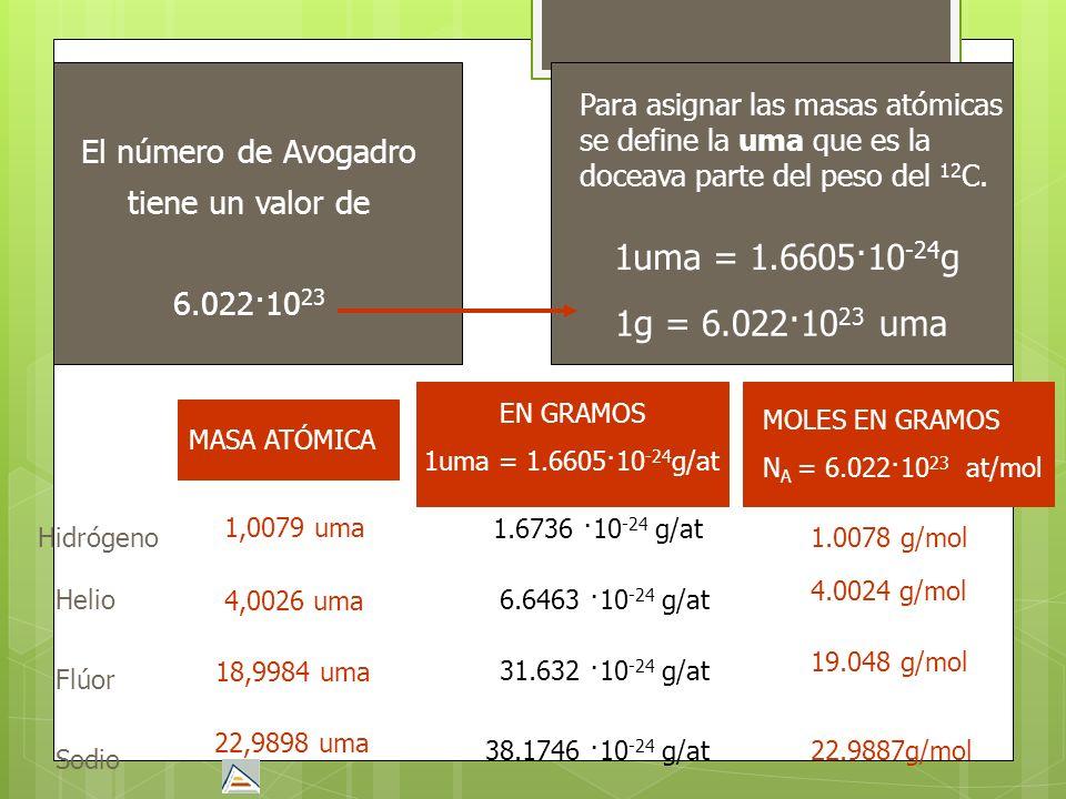 1uma = 1.6605·10-24g 1g = 6.022·1023 uma El número de Avogadro