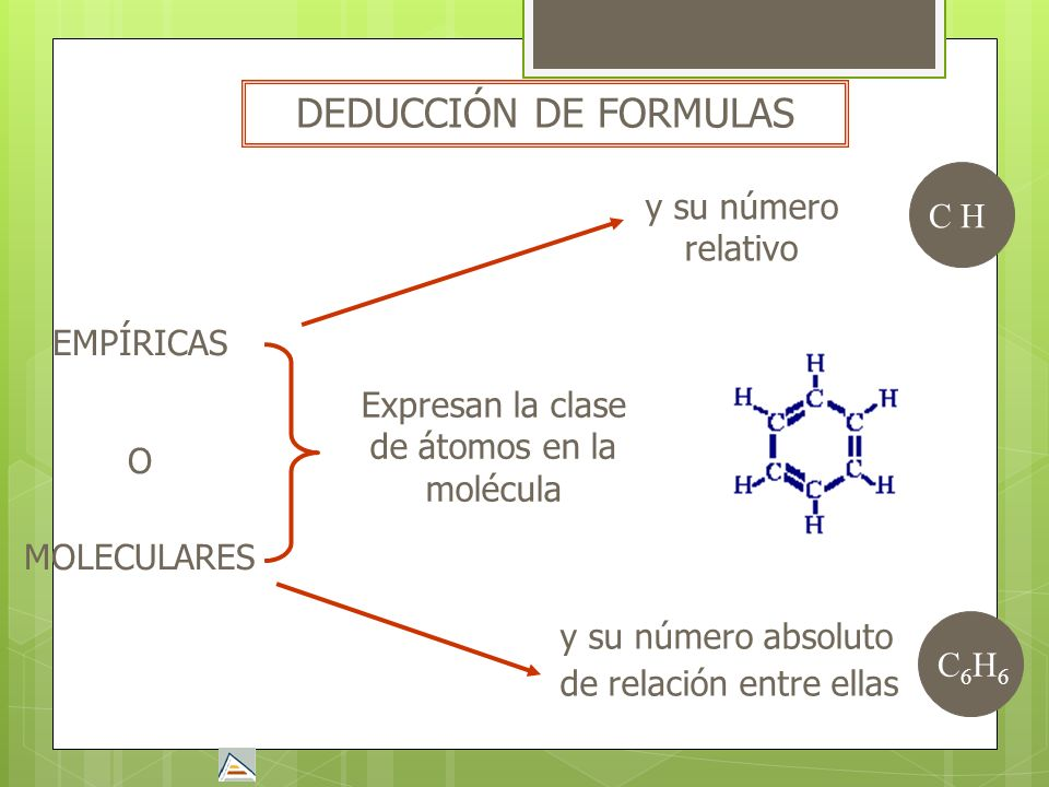 Expresan la clase de átomos en la molécula