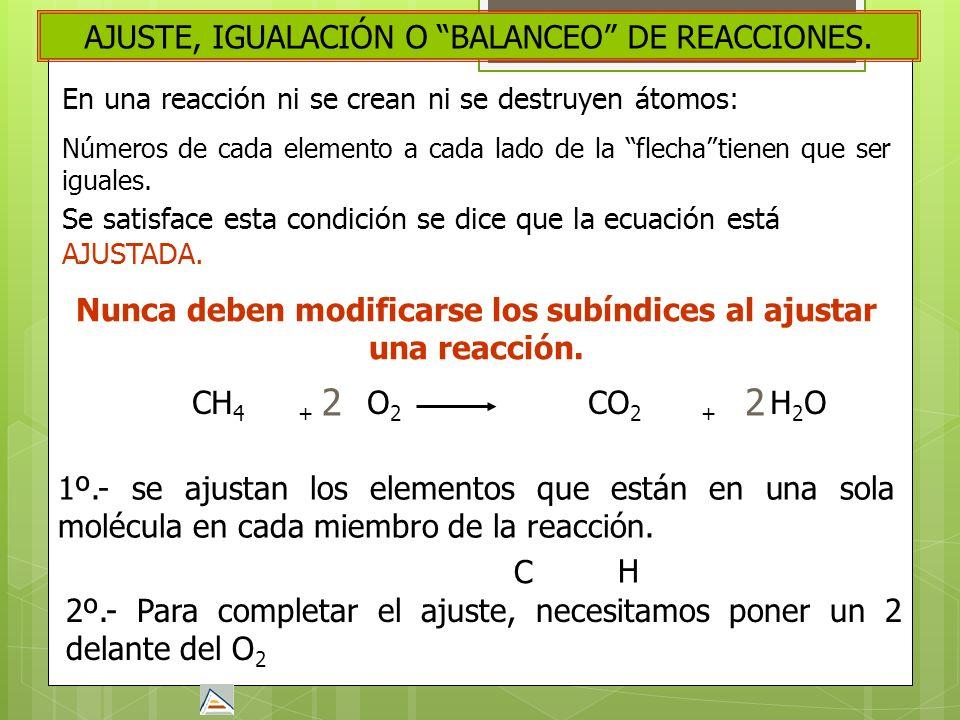 Nunca deben modificarse los subíndices al ajustar una reacción.