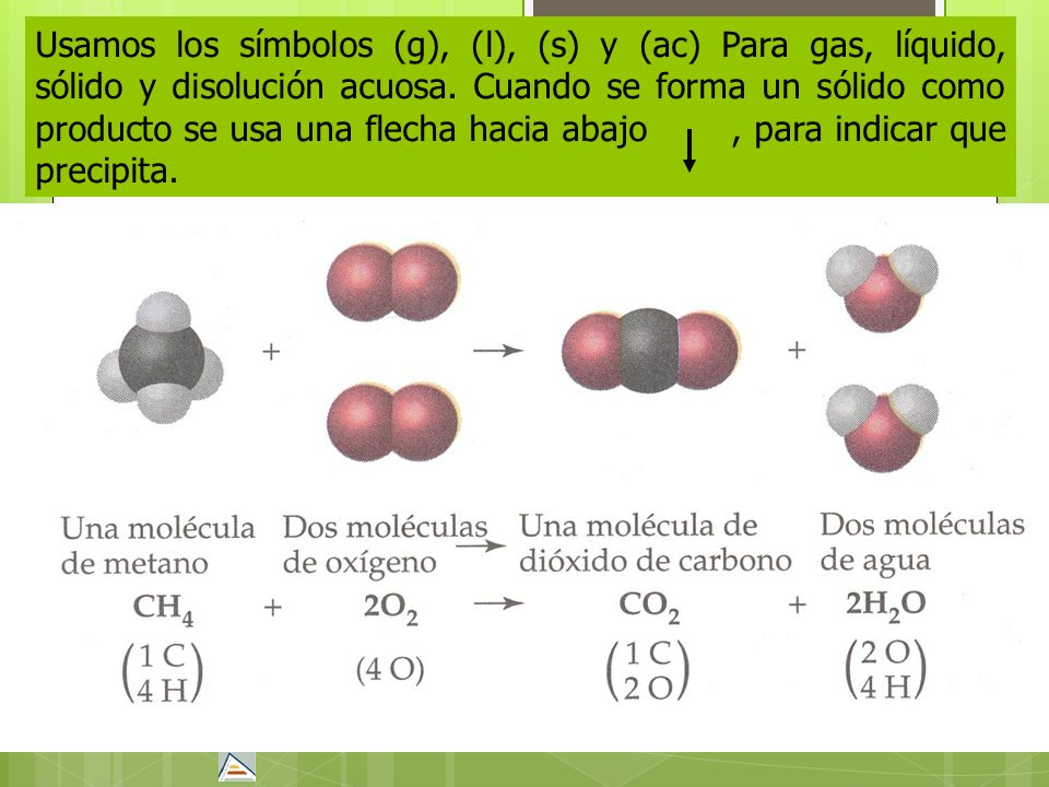Usamos los símbolos (g), (l), (s) y (ac) Para gas, líquido, sólido y disolución acuosa.