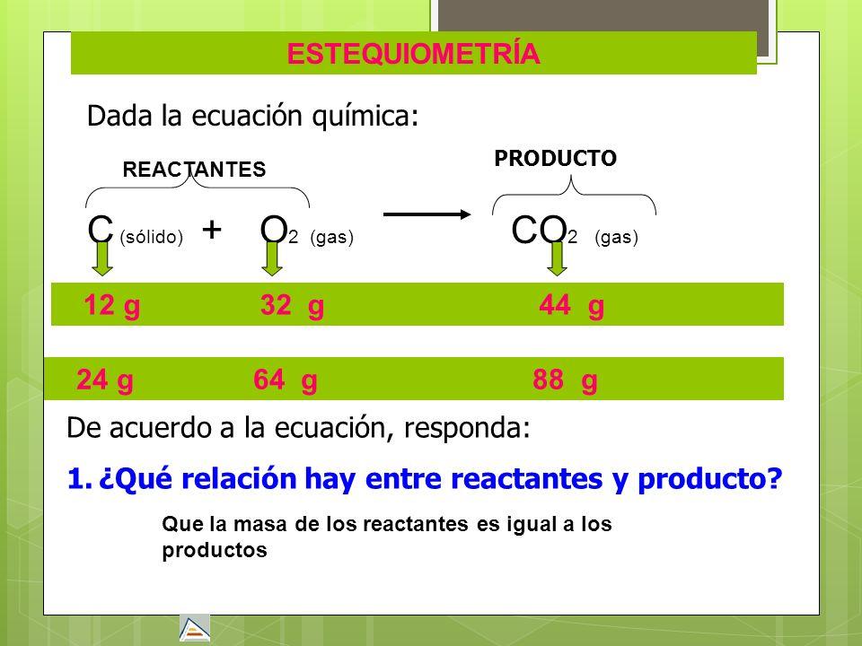C (sólido) + O2 (gas) CO2 (gas)