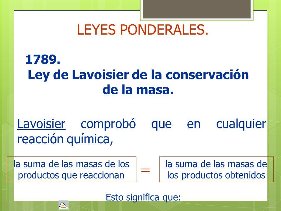 Ley de Lavoisier de la conservación