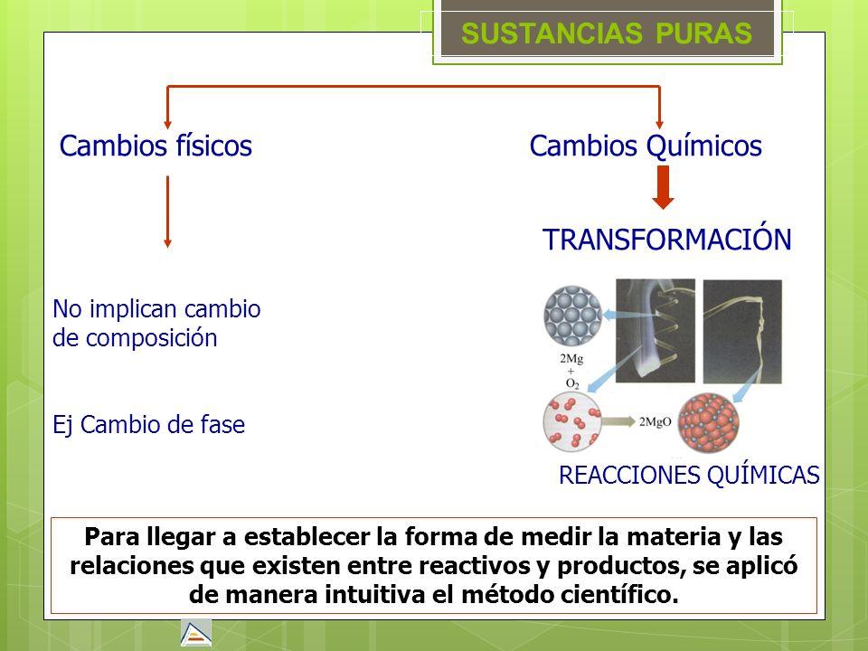 SUSTANCIAS PURAS Cambios físicos Cambios Químicos TRANSFORMACIÓN