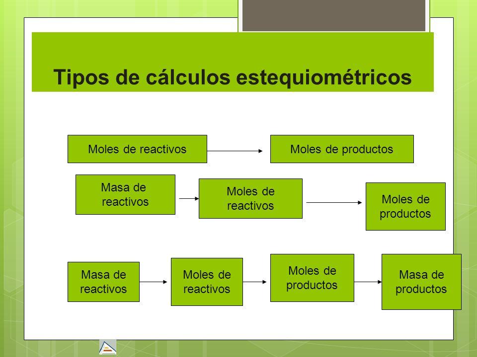 Tipos de cálculos estequiométricos