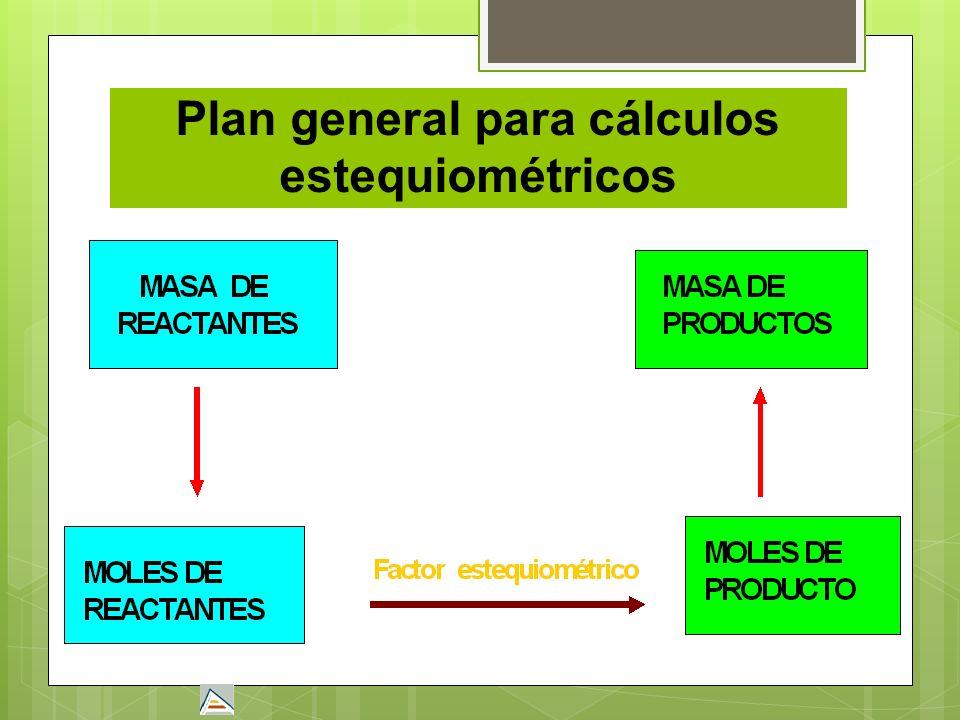 Plan general para cálculos estequiométricos