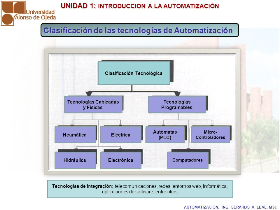 Clasificación de las tecnologías de Automatización