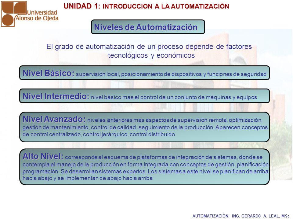 Niveles de Automatización
