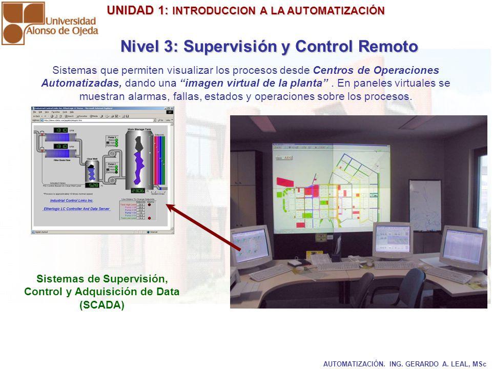 Sistemas de Supervisión, Control y Adquisición de Data (SCADA)