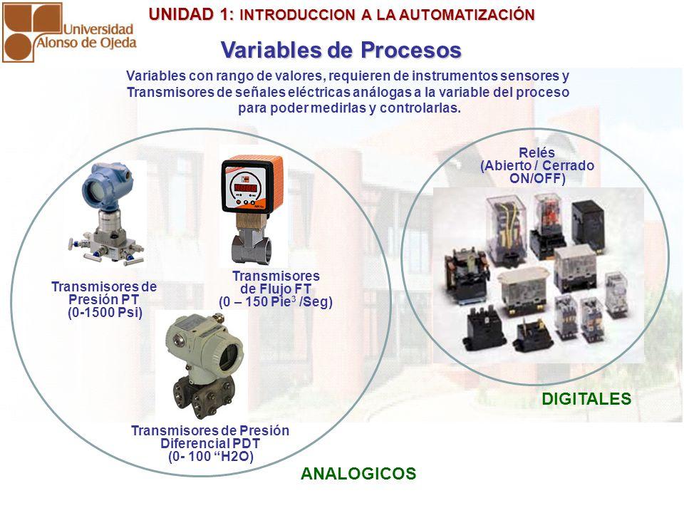 Variables de Procesos DIGITALES ANALOGICOS