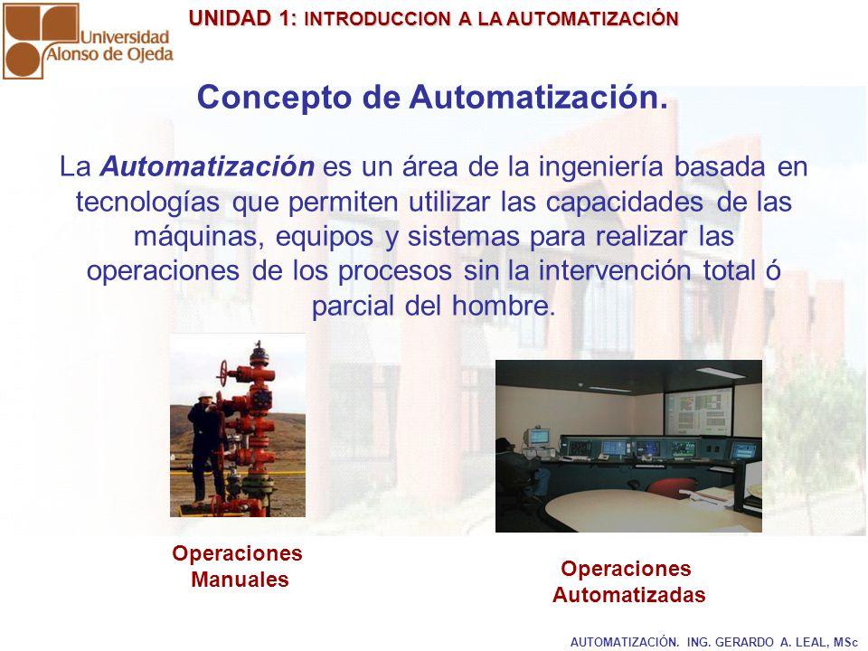 Concepto de Automatización.