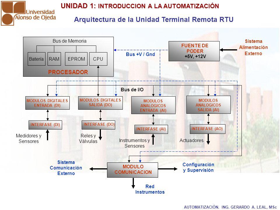 Sistema Comunicación Externo Configuración y Supervisión