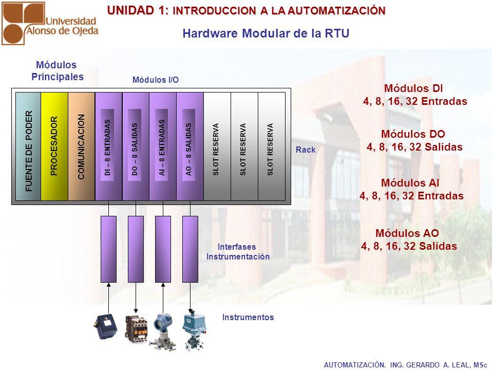 Hardware Modular de la RTU