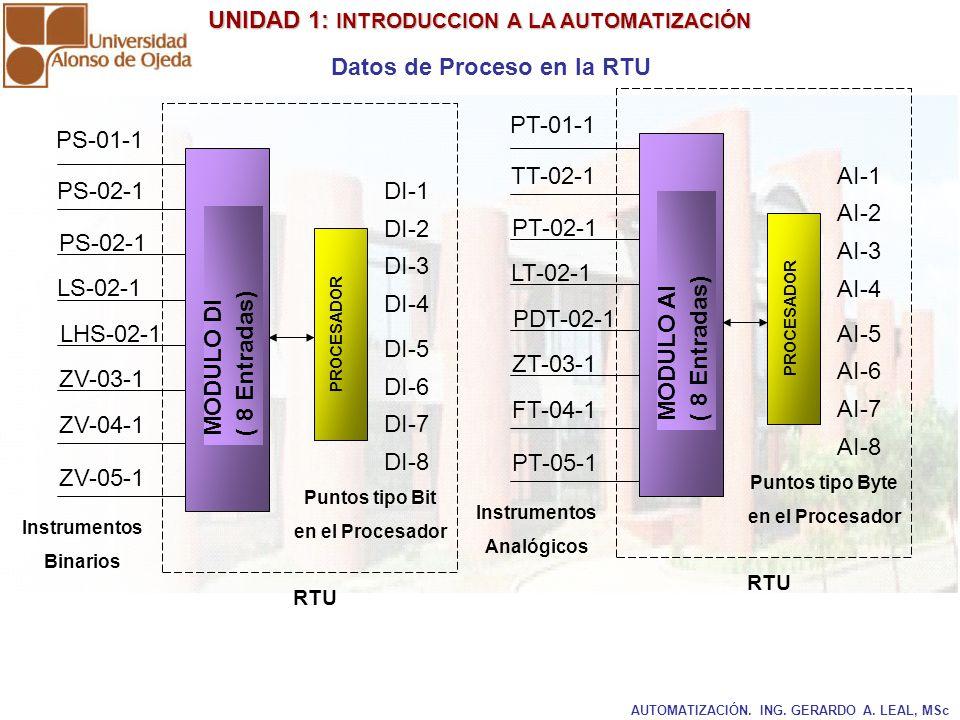 Datos de Proceso en la RTU