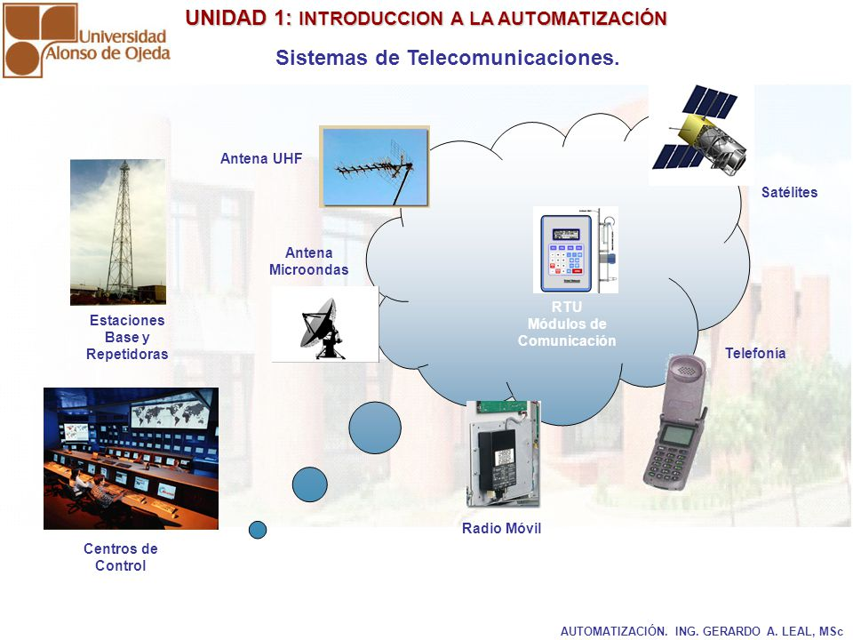 Sistemas de Telecomunicaciones. Módulos de Comunicación