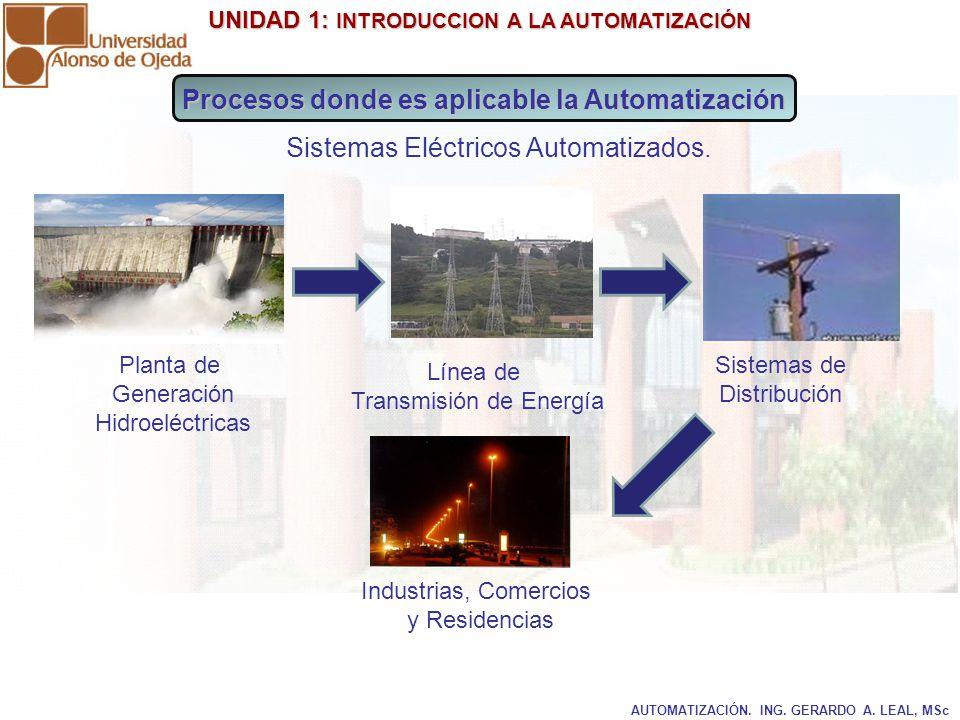 Procesos donde es aplicable la Automatización