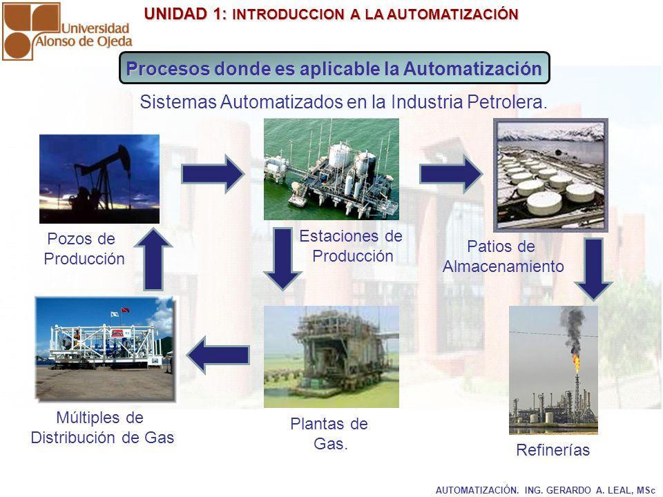 Sistemas Automatizados en la Industria Petrolera.