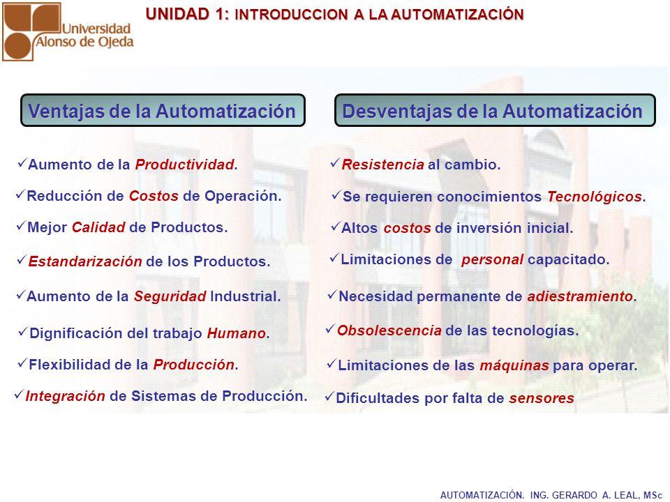 Ventajas de la Automatización Desventajas de la Automatización