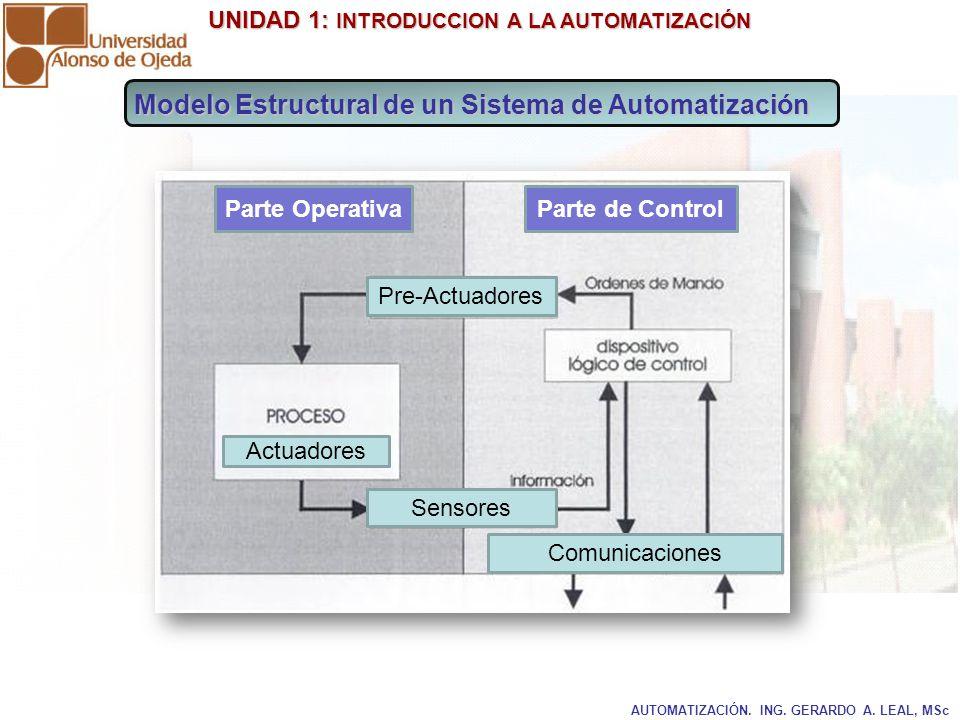 Modelo Estructural de un Sistema de Automatización