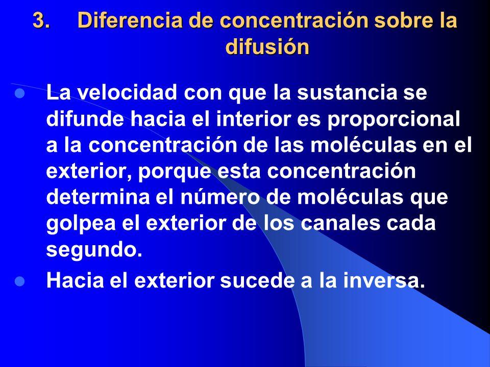 Diferencia de concentración sobre la difusión