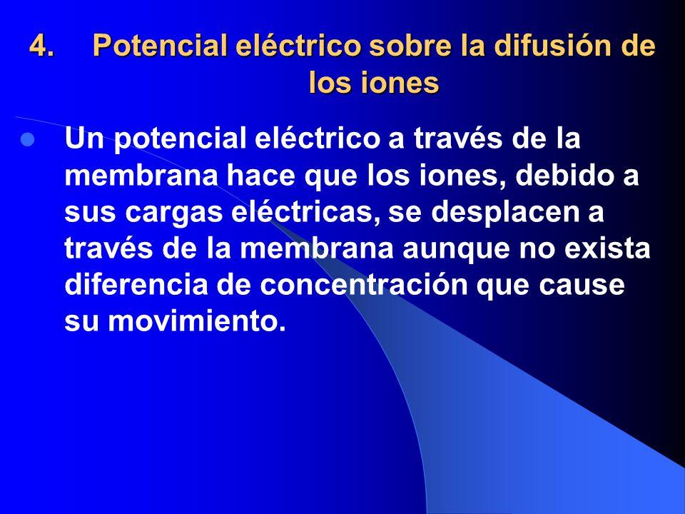 Potencial eléctrico sobre la difusión de los iones