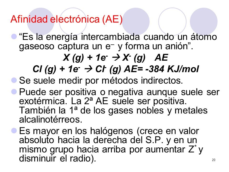Afinidad electrónica (AE)