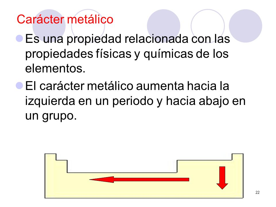 Carácter metálico Es una propiedad relacionada con las propiedades físicas y químicas de los elementos.