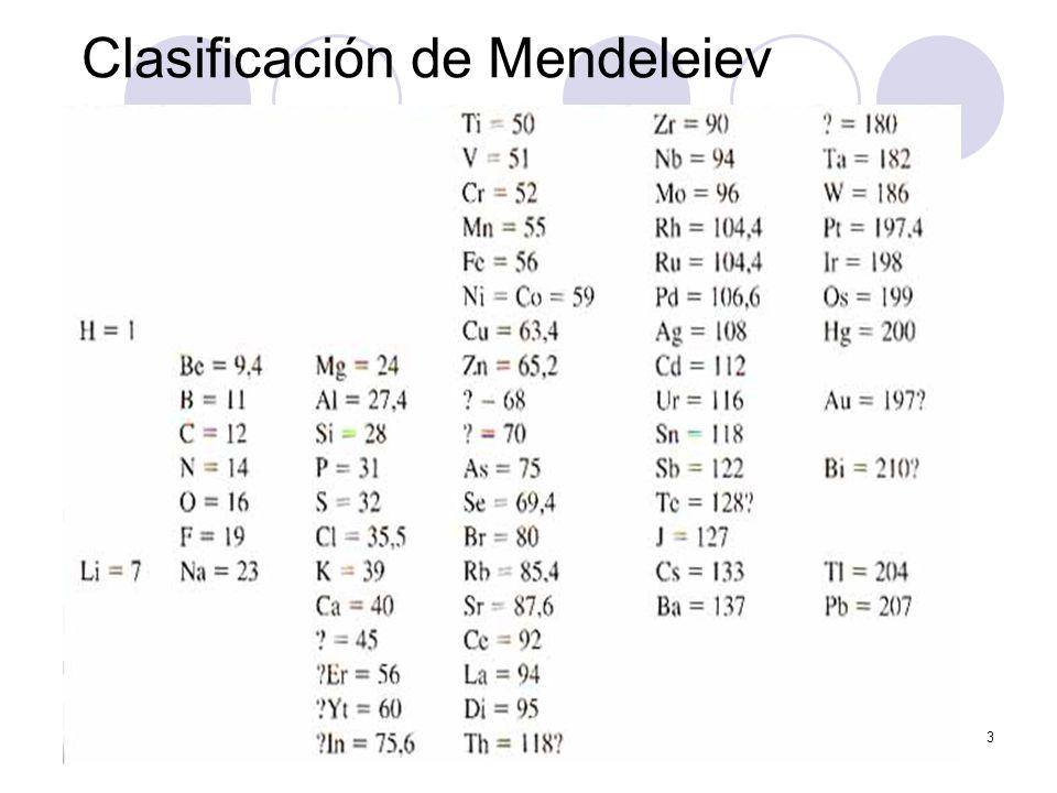Clasificación de Mendeleiev