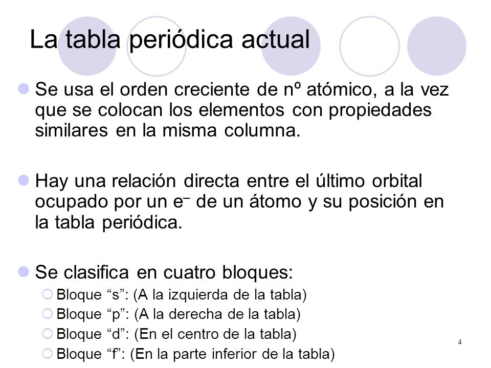 La tabla periódica actual