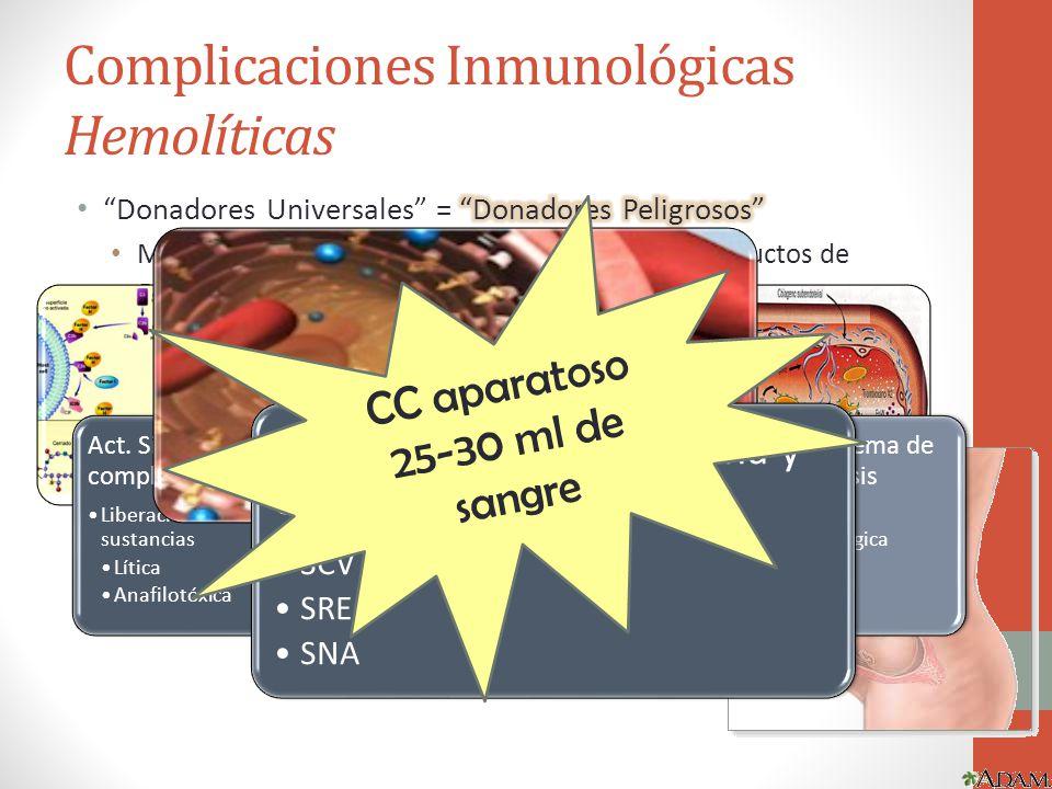 Complicaciones Inmunológicas Hemolíticas