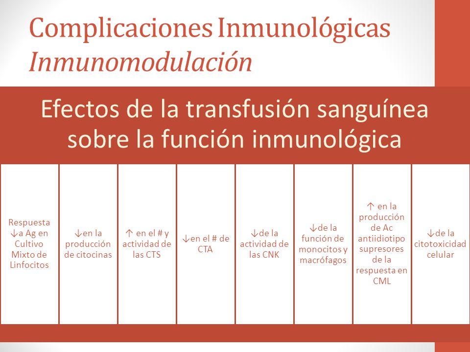 Complicaciones Inmunológicas Inmunomodulación