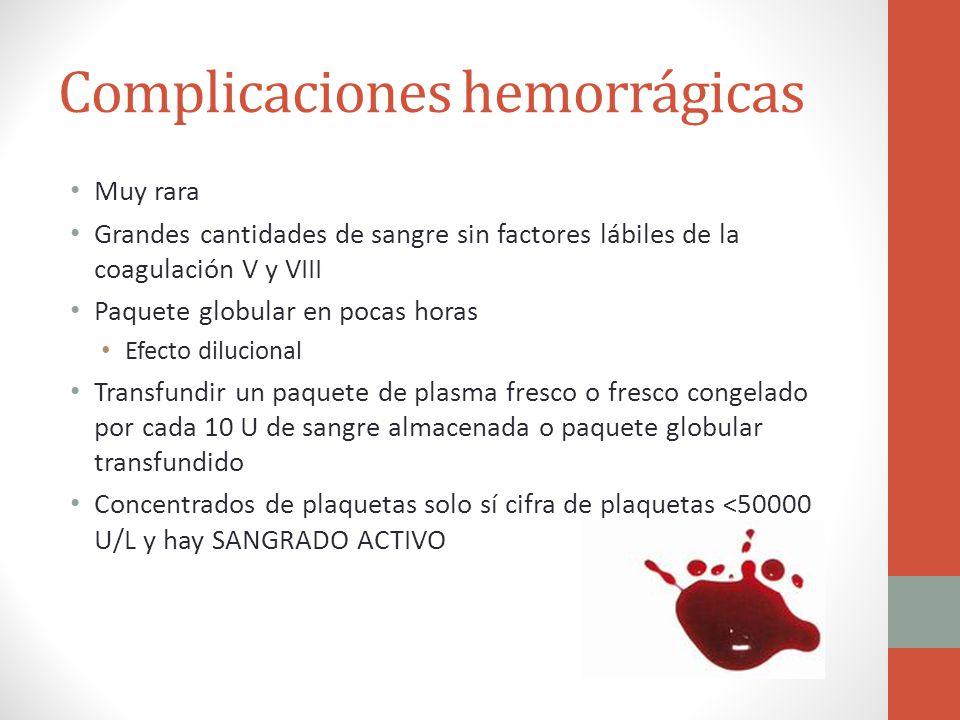Complicaciones hemorrágicas
