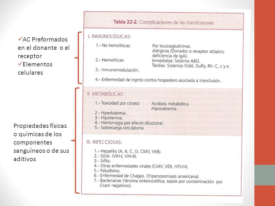 AC Preformados en el donante o el receptor
