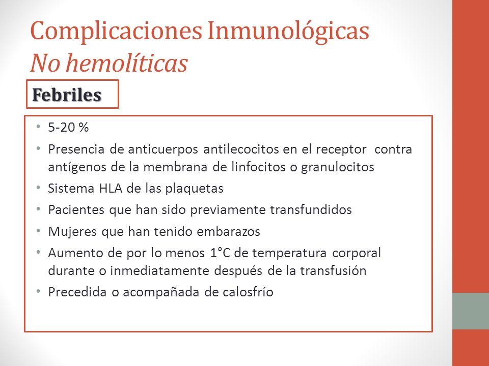 Complicaciones Inmunológicas No hemolíticas