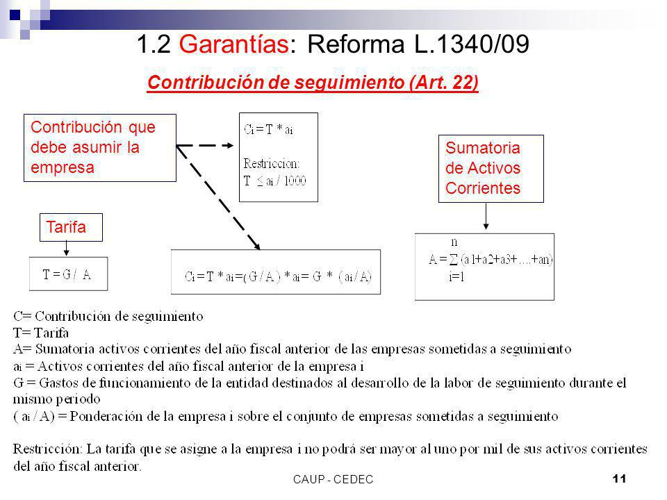 Contribución de seguimiento (Art. 22)