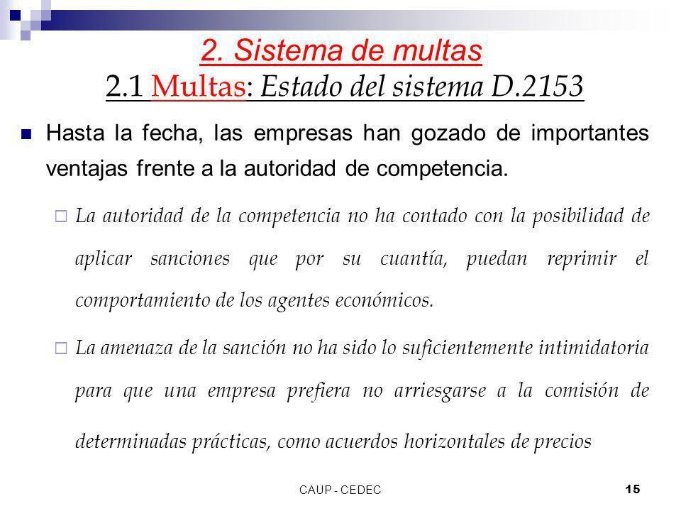 2. Sistema de multas 2.1 Multas: Estado del sistema D.2153