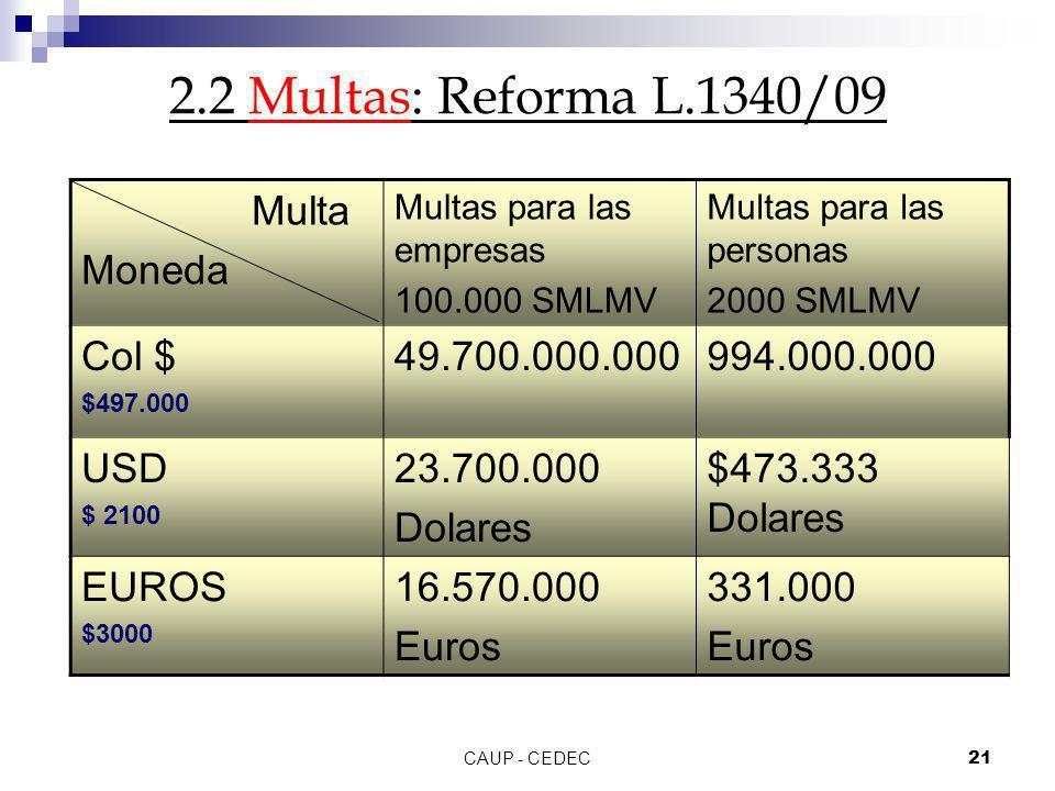 2.2 Multas: Reforma L.1340/09 Multa Moneda Col $ 49.700.000.000