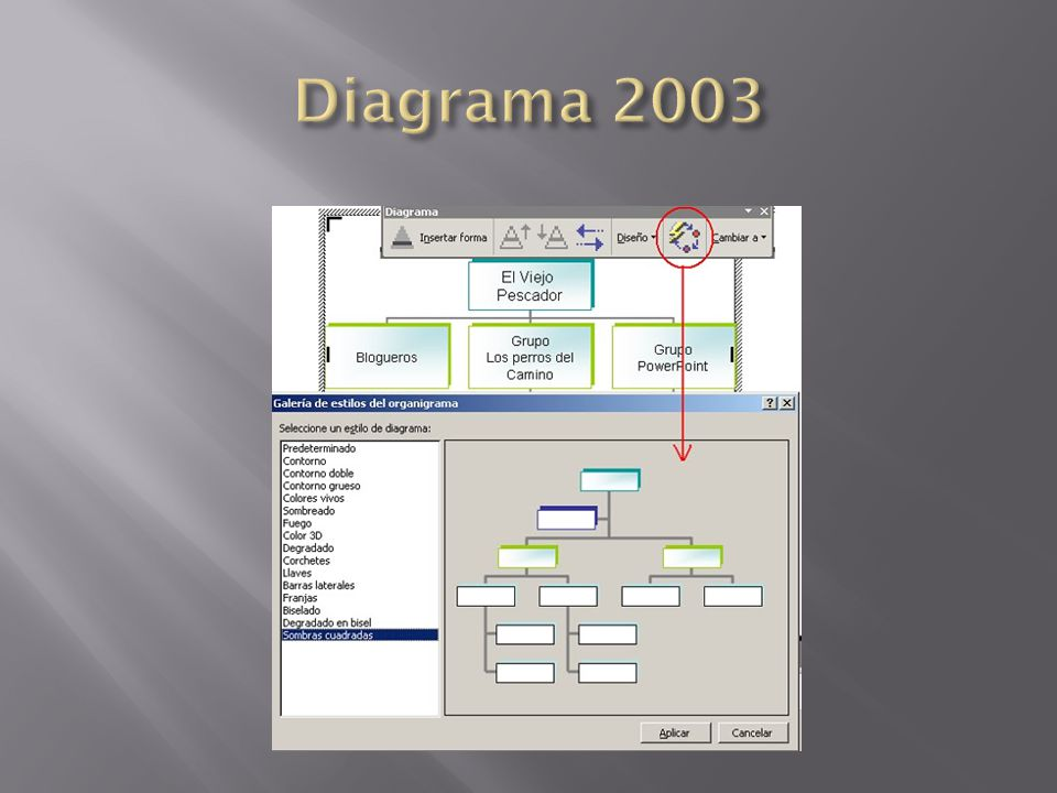 Diagrama 2003