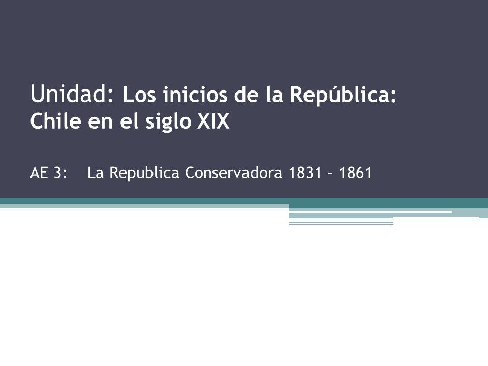 Unidad: Los inicios de la República: Chile en el siglo XIX AE 3: La Republica Conservadora 1831 – 1861
