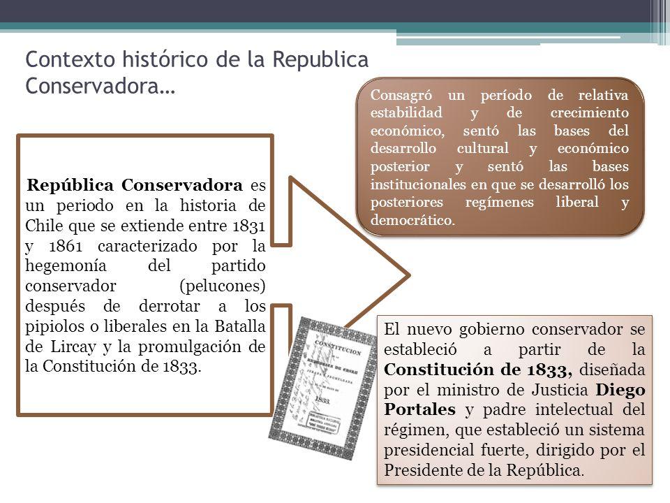 Contexto histórico de la Republica Conservadora…